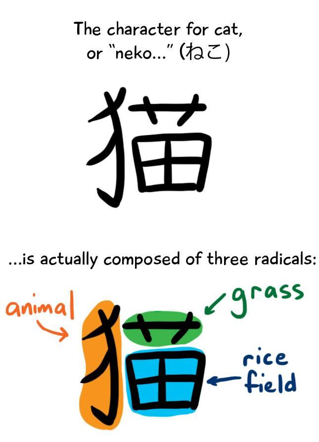 Kelahiran Kanji-Naritachi Kanji
